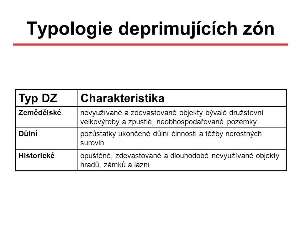 Typologie deprimujících zón Typ DZCharakteristika Zemědělskénevyužívané a zdevastované objekty bývalé družstevní velkovýroby a zpustlé, neobhospodařov