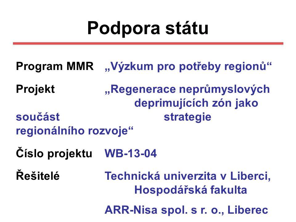 """Podpora státu Program MMR """"Výzkum pro potřeby regionů"""" Projekt """"Regenerace neprůmyslových deprimujících zón jako součást strategie regionálního rozvoj"""