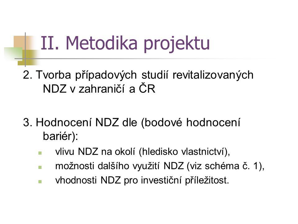 II. Metodika projektu 2. Tvorba případových studií revitalizovaných NDZ v zahraničí a ČR 3. Hodnocení NDZ dle (bodové hodnocení bariér): vlivu NDZ na
