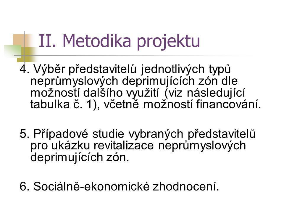 II. Metodika projektu 4. Výběr představitelů jednotlivých typů neprůmyslových deprimujících zón dle možností dalšího využití (viz následující tabulka