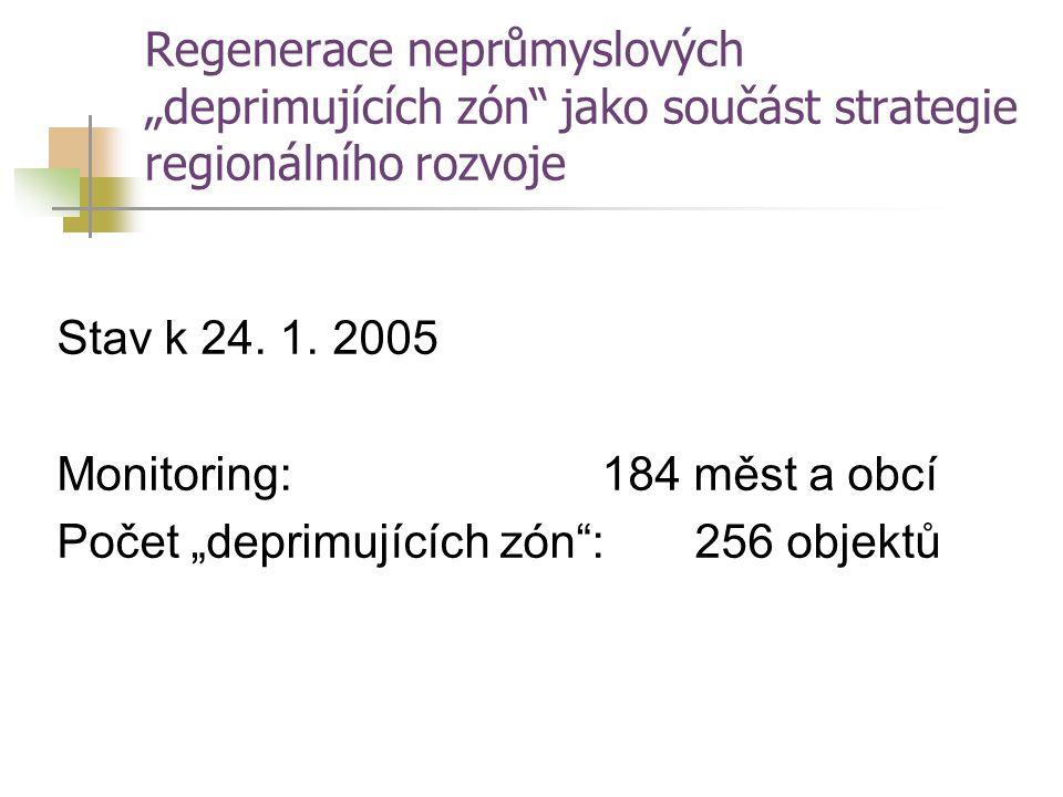 """Regenerace neprůmyslových """"deprimujících zón"""" jako součást strategie regionálního rozvoje Stav k 24. 1. 2005 Monitoring: 184 měst a obcí Počet """"deprim"""