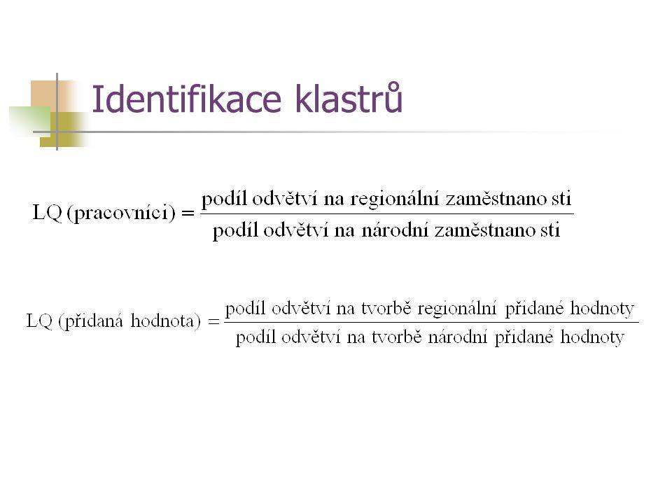 Identifikace klastrů