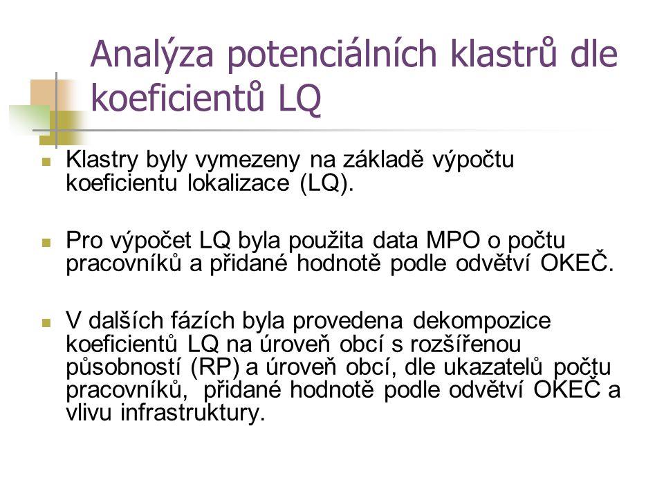 Analýza potenciálních klastrů dle koeficientů LQ Klastry byly vymezeny na základě výpočtu koeficientu lokalizace (LQ). Pro výpočet LQ byla použita dat