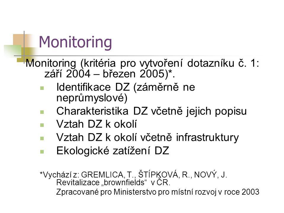 Monitoring Monitoring (kritéria pro vytvoření dotazníku č. 1: září 2004 – březen 2005)*. Identifikace DZ (záměrně ne neprůmyslové) Charakteristika DZ
