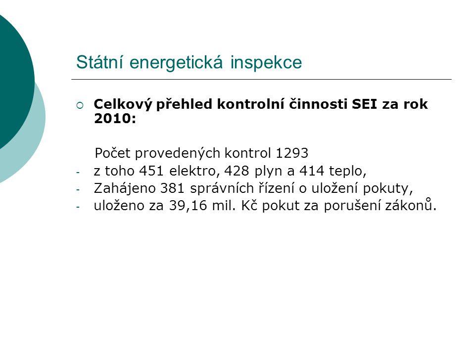 Státní energetická inspekce  Celkový přehled kontrolní činnosti SEI za rok 2010: Počet provedených kontrol 1293 - z toho 451 elektro, 428 plyn a 414