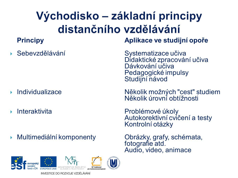 Principy Aplikace ve studijní opoře  Sebevzdělávání Systematizace učiva Didaktické zpracování učiva Dávkování učiva Pedagogické impulsy Studijní návo