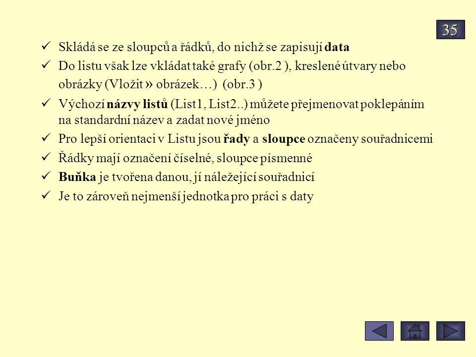 Skládá se ze sloupců a řádků, do nichž se zapisují data Do listu však lze vkládat také grafy (obr.2 ), kreslené útvary nebo obrázky (Vložit » obrázek…
