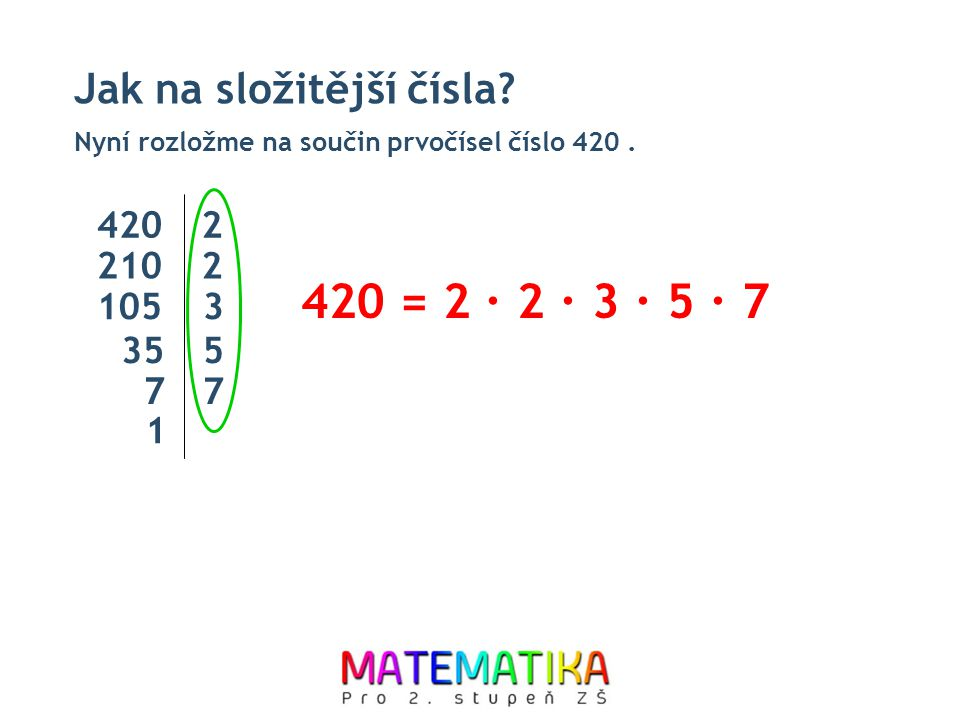 Jak na složitější čísla? 420 = 2 ∙ 2 ∙ 3 ∙ 5 ∙ 7 420 Nyní rozložme na součin prvočísel číslo 420. 2 210 2 1053 355 7 7 1