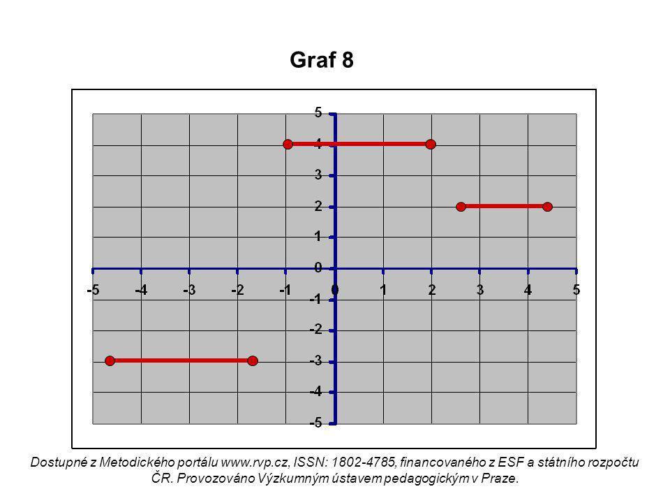 Graf 8 Dostupné z Metodického portálu www.rvp.cz, ISSN: 1802-4785, financovaného z ESF a státního rozpočtu ČR. Provozováno Výzkumným ústavem pedagogic
