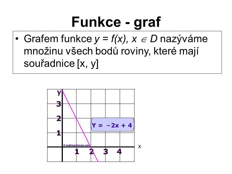 Funkce - graf Grafem funkce y = f(x), x  D nazýváme množinu všech bodů roviny, které mají souřadnice [x, y] x