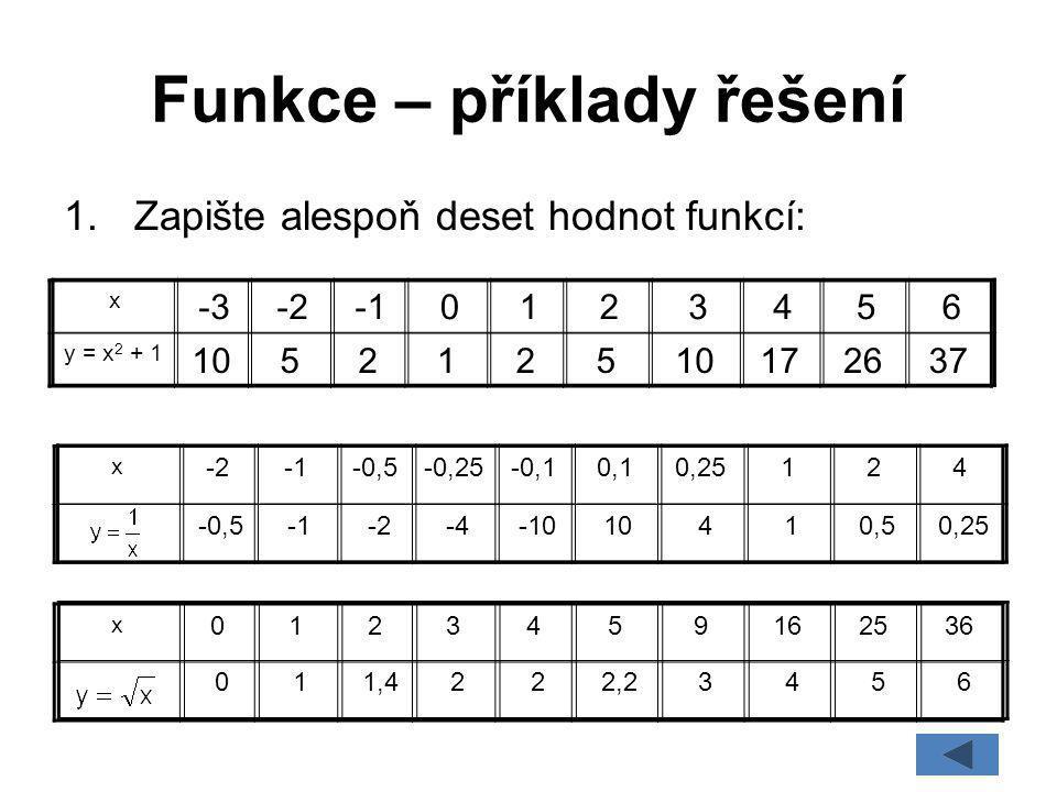 Funkce – příklady řešení x -3-20123456 y = x 2 + 1 x -2-0,5-0,25-0,10,10,25124 1.Zapište alespoň deset hodnot funkcí: x 0123459162536 1052125 172637 -