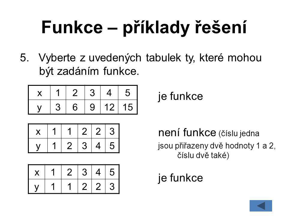 Funkce – příklady řešení 5. Vyberte z uvedených tabulek ty, které mohou být zadáním funkce. x12345 y3691215 x11223 y12345 x12345 y11223 je funkce není