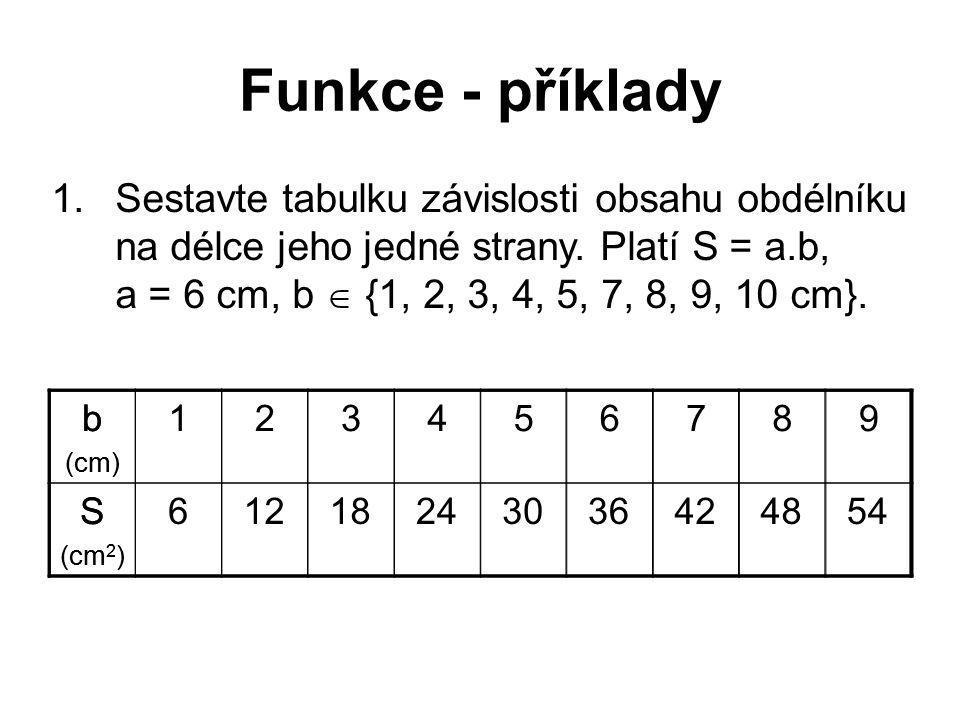 Funkce – příklady řešení V (cm 3 ) 123456 m (kg) 4.