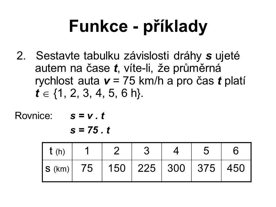 Funkce - příklady 2. Sestavte tabulku závislosti dráhy s ujeté autem na čase t, víte-li, že průměrná rychlost auta v = 75 km/h a pro čas t platí t  {