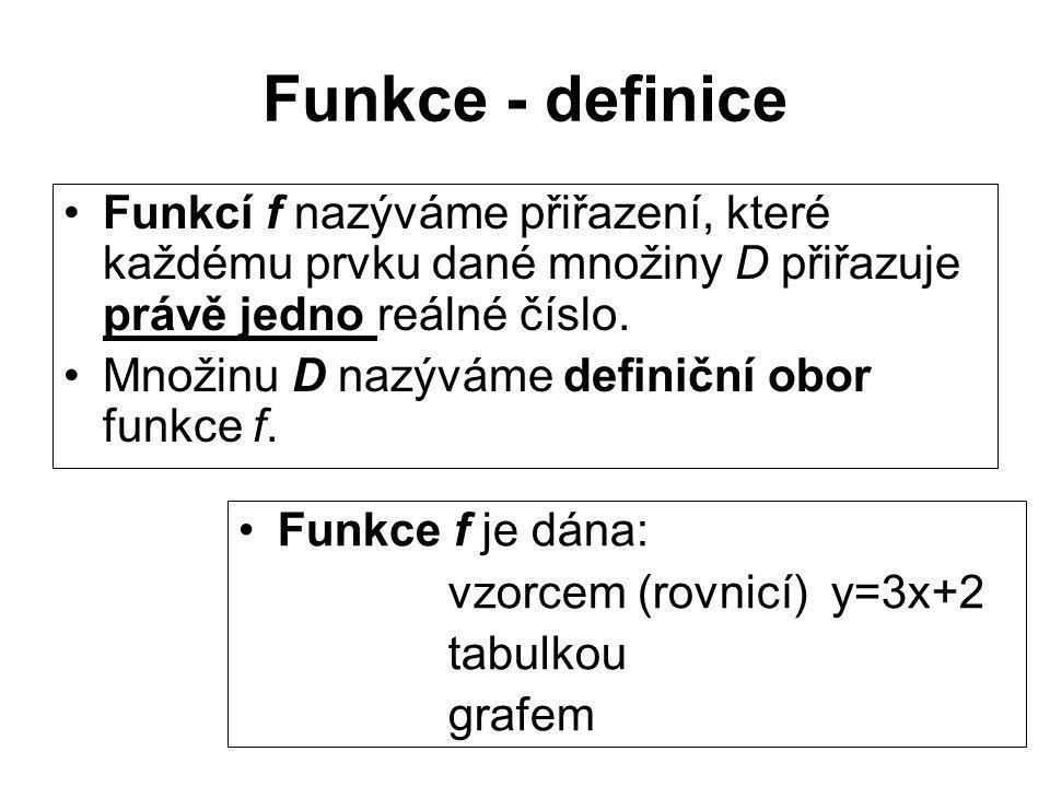 Funkce - pojmy proměnná x = nezávisle proměnná proměnná y = závisle proměnná množina D = definiční obor (množina všech reálných čísel - x, je dána s funkcí) množina H = množina hodnot funkce (množina všech reálných čísel - y, která jsou danou funkcí f přiřazena prvkům jejího D - x)