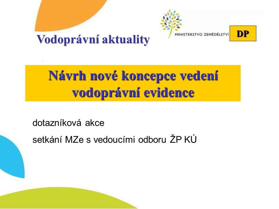 DP Návrh nové koncepce vedení vodoprávní evidence Vodoprávní aktuality dotazníková akce setkání MZe s vedoucími odboru ŽP KÚ