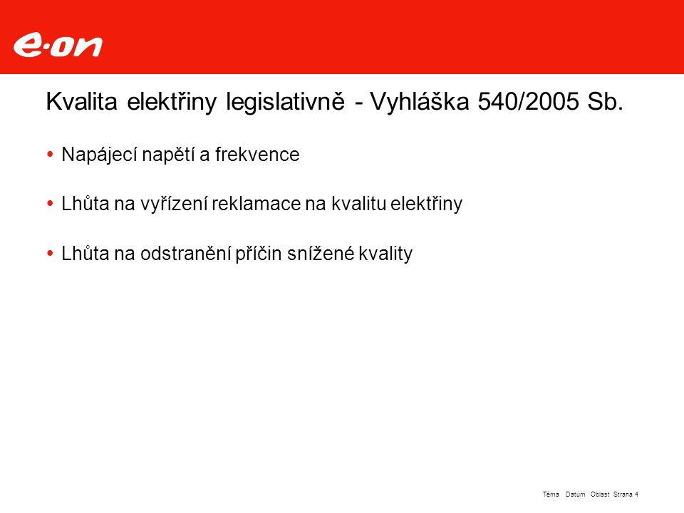 Strana 5Téma Datum Oblast Zákon 458/2000 Sb.