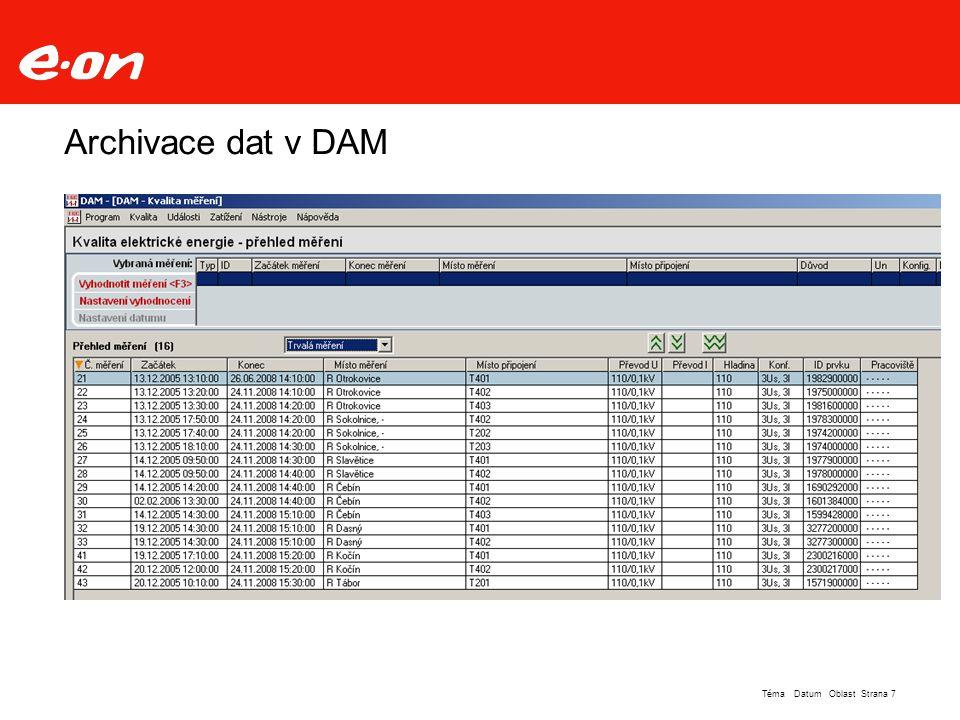 Strana 8Téma Datum Oblast Vyhodnocení konkrétního týdne v Dasný T402