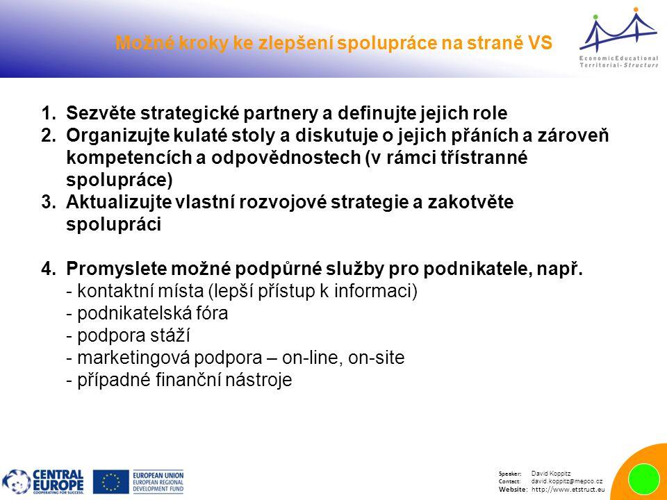 Speaker: David Koppitz Contact: david.koppitz @ mepco.cz Website:http://www.etstruct.eu Možné kroky ke zlepšení spolupráce na straně VS 1.Sezvěte strategické partnery a definujte jejich role 2.Organizujte kulaté stoly a diskutuje o jejich přáních a zároveň kompetencích a odpovědnostech (v rámci třístranné spolupráce) 3.Aktualizujte vlastní rozvojové strategie a zakotvěte spolupráci 4.Promyslete možné podpůrné služby pro podnikatele, např.
