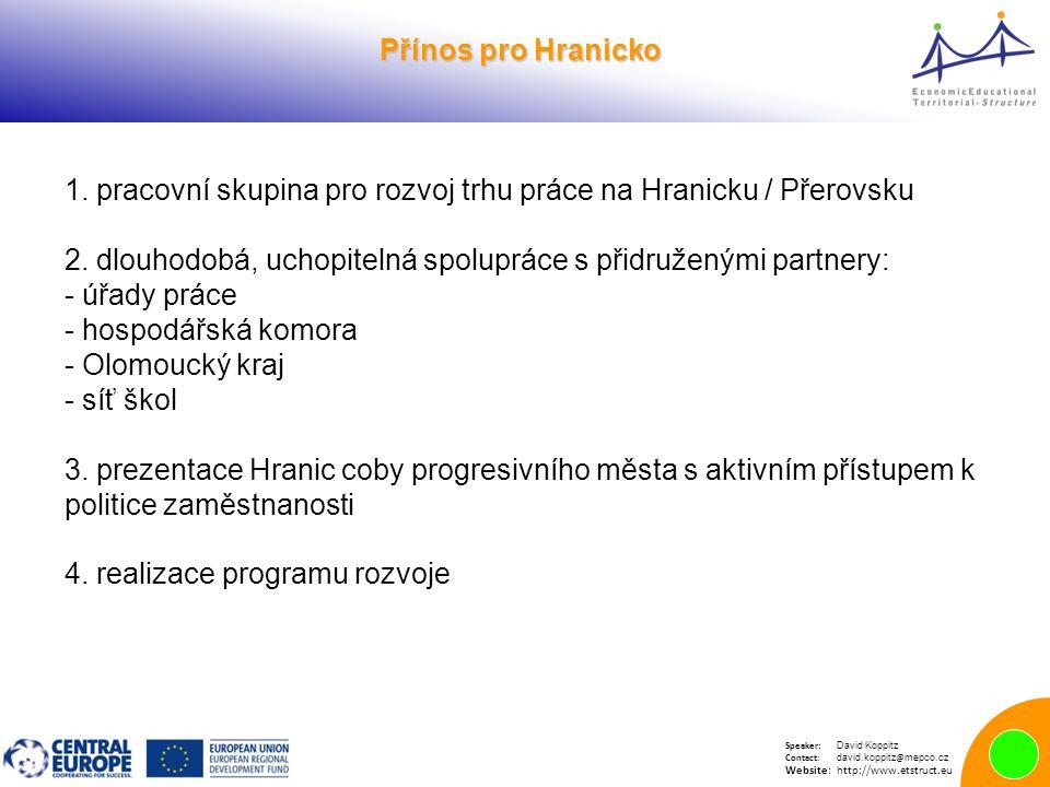 Speaker: David Koppitz Contact: david.koppitz @ mepco.cz Website:http://www.etstruct.eu Přínos pro Hranicko Přínos pro Hranicko 1.