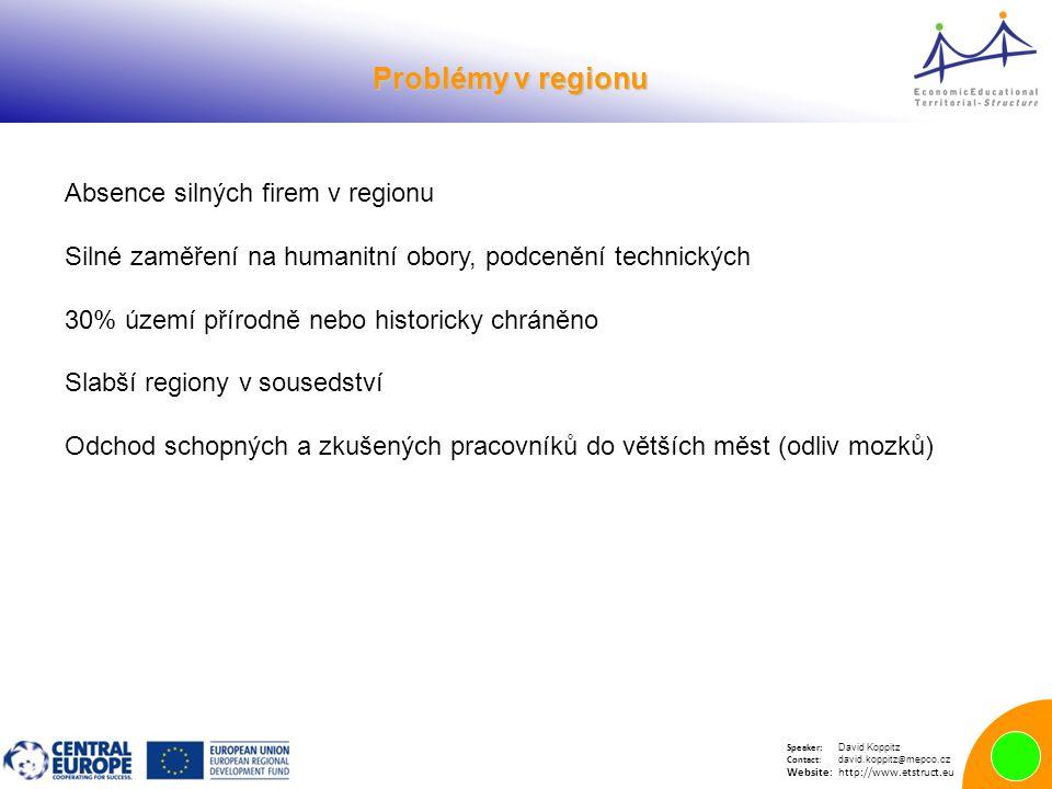 Speaker: David Koppitz Contact: david.koppitz @ mepco.cz Website:http://www.etstruct.eu David Koppitz mob.