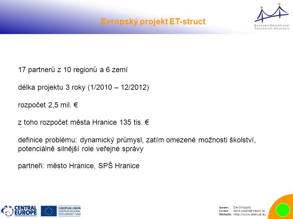 Speaker: David Koppitz Contact: david.koppitz @ mepco.cz Website:http://www.etstruct.eu Evropský projekt ET-struct 17 partnerů z 10 regionů a 6 zemí délka projektu 3 roky (1/2010 – 12/2012) rozpočet 2,5 mil.