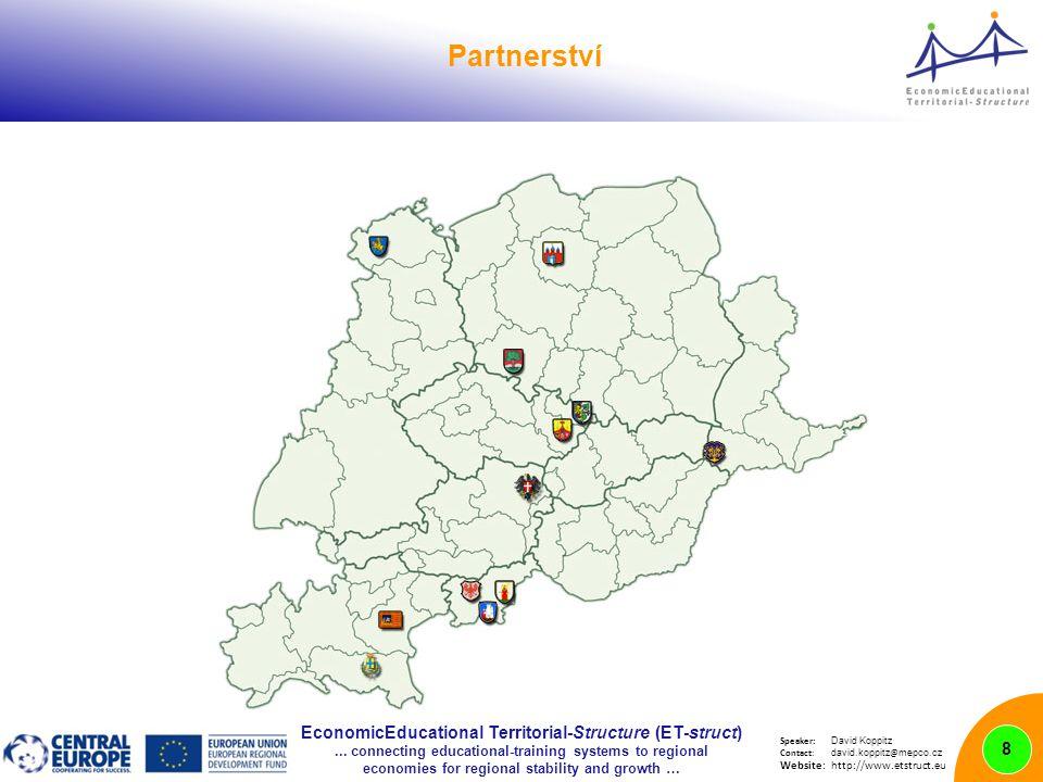 Speaker: David Koppitz Contact: david.koppitz @ mepco.cz Website:http://www.etstruct.eu Aktuální služba města