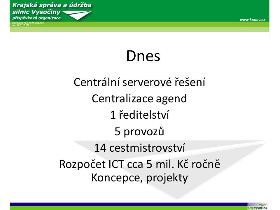 Dnes Centrální serverové řešení Centralizace agend 1 ředitelství 5 provozů 14 cestmistrovství Rozpočet ICT cca 5 mil. Kč ročně Koncepce, projekty