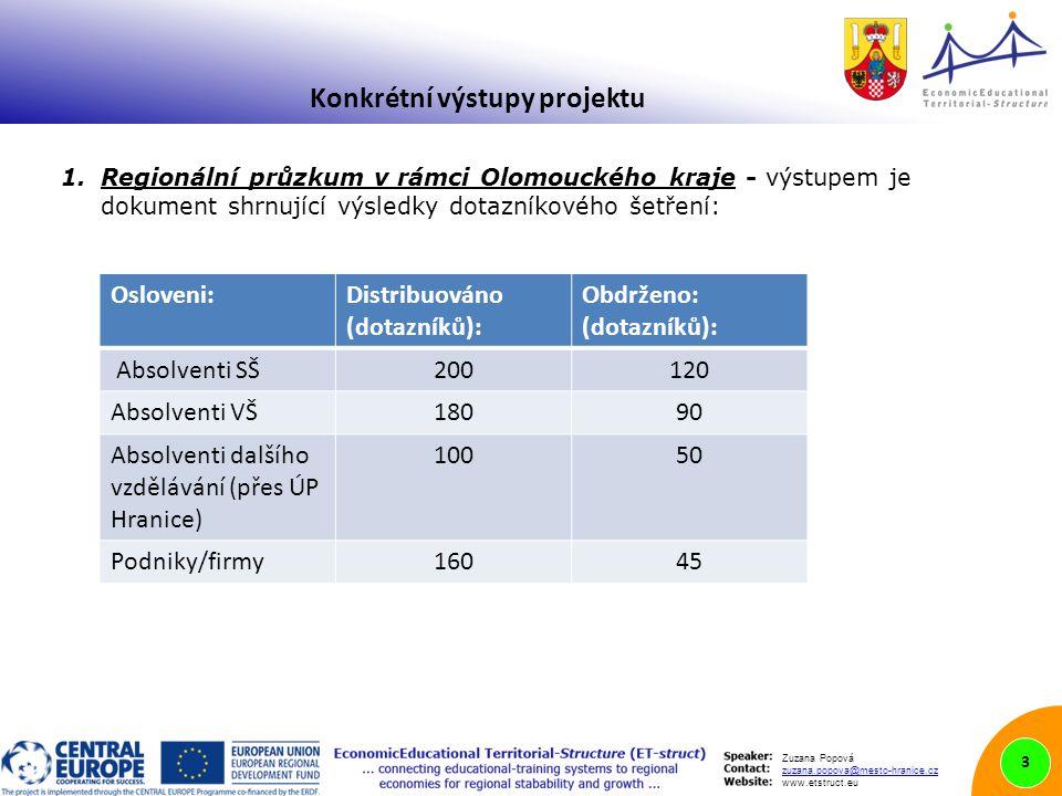 Zuzana Popová zuzana.popova@mesto-hranice.cz www.etstruct.eu Konkrétní výstupy projektu 1.Regionální průzkum v rámci Olomouckého kraje - výstupem je dokument shrnující výsledky dotazníkového šetření: 3 Osloveni:Distribuováno (dotazníků): Obdrženo: (dotazníků): Absolventi SŠ200120 Absolventi VŠ18090 Absolventi dalšího vzdělávání (přes ÚP Hranice) 10050 Podniky/firmy16045