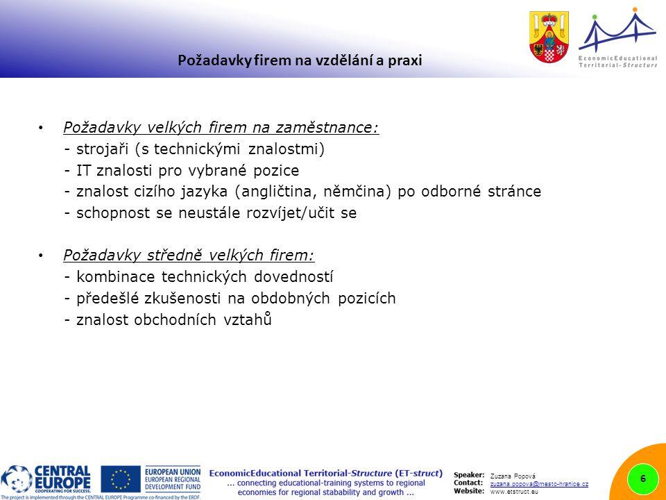 Zuzana Popová zuzana.popova@mesto-hranice.cz www.etstruct.eu Požadavky velkých firem na zaměstnance: - strojaři (s technickými znalostmi) - IT znalosti pro vybrané pozice - znalost cizího jazyka (angličtina, němčina) po odborné stránce - schopnost se neustále rozvíjet/učit se Požadavky středně velkých firem: - kombinace technických dovedností - předešlé zkušenosti na obdobných pozicích - znalost obchodních vztahů 6 Požadavky firem na vzdělání a praxi