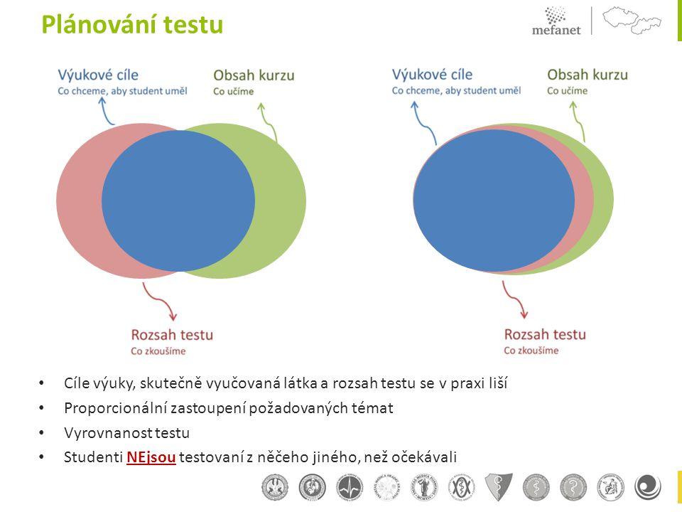 Plánování testu Cíle výuky, skutečně vyučovaná látka a rozsah testu se v praxi liší Proporcionální zastoupení požadovaných témat Vyrovnanost testu Stu