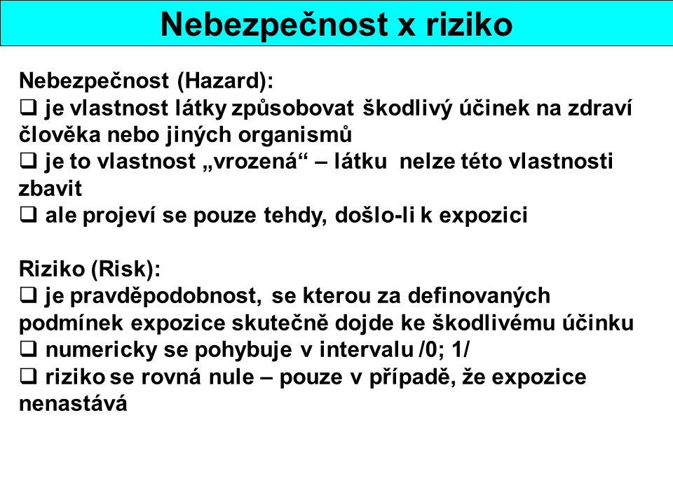 """Nebezpečnost x riziko Nebezpečnost (Hazard):  je vlastnost látky způsobovat škodlivý účinek na zdraví člověka nebo jiných organismů  je to vlastnost """"vrozená – látku nelze této vlastnosti zbavit  ale projeví se pouze tehdy, došlo-li k expozici Riziko (Risk):  je pravděpodobnost, se kterou za definovaných podmínek expozice skutečně dojde ke škodlivému účinku  numericky se pohybuje v intervalu /0; 1/  riziko se rovná nule – pouze v případě, že expozice nenastává"""
