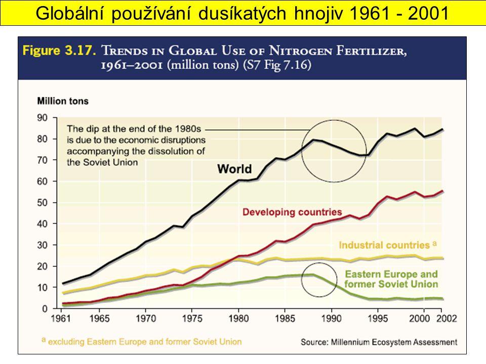 Globální používání dusíkatých hnojiv 1961 - 2001