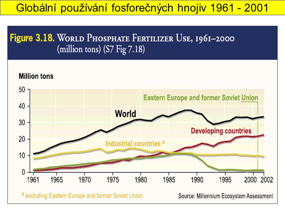 Globální používání fosforečných hnojiv 1961 - 2001