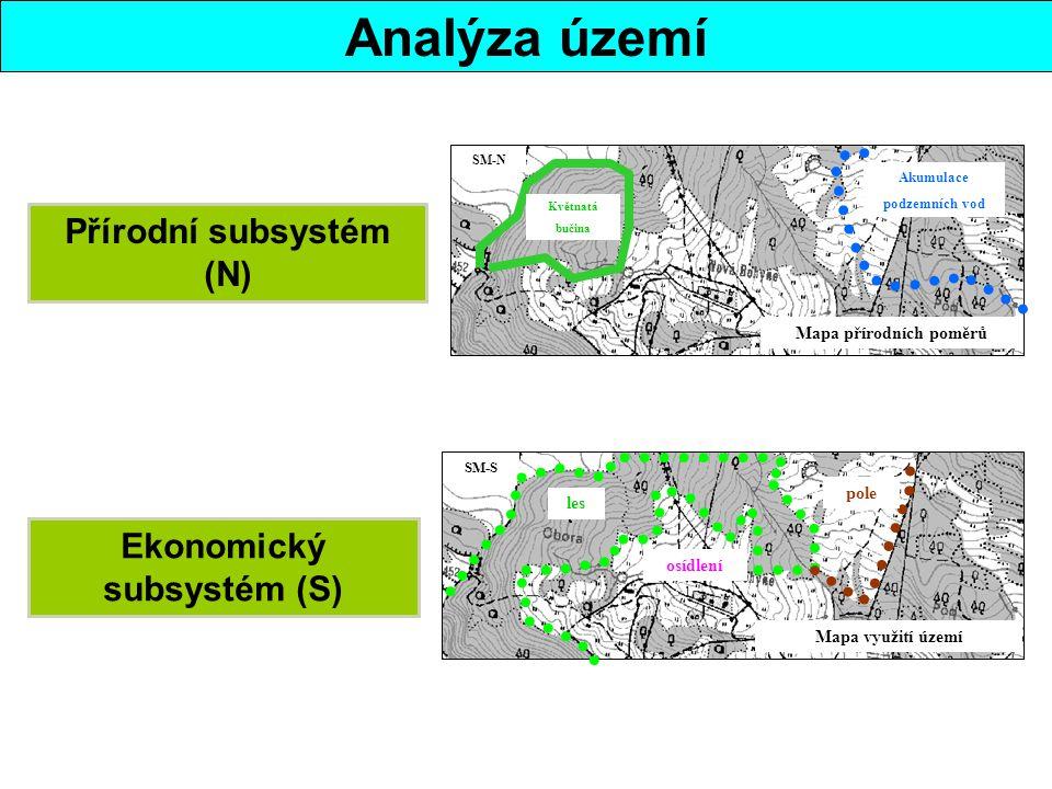 Analýza území Mapa přírodních poměrů SM-N Akumulace podzemních vod Květnatá bučina Přírodní subsystém (N) Mapa využití území SM-S les osídlení pole Ekonomický subsystém (S)