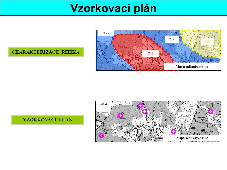 Vzorkovací plán Mapa odběrových míst SM-A SM-R Mapa odhadu rizika R3 R2 R1 VZORKOVACÍ PLÁN CHARAKTERIZACE RIZIKA