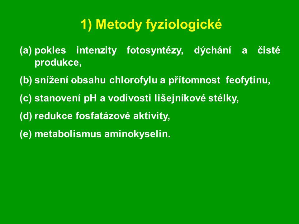 1) Metody fyziologické (a)pokles intenzity fotosyntézy, dýchání a čisté produkce, (b)snížení obsahu chlorofylu a přítomnost feofytinu, (c)stanovení pH a vodivosti lišejníkové stélky, (d)redukce fosfatázové aktivity, (e)metabolismus aminokyselin.