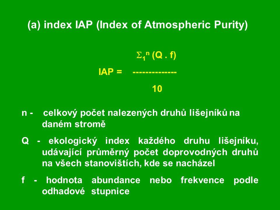 (a) index IAP (Index of Atmospheric Purity)  1 n (Q.