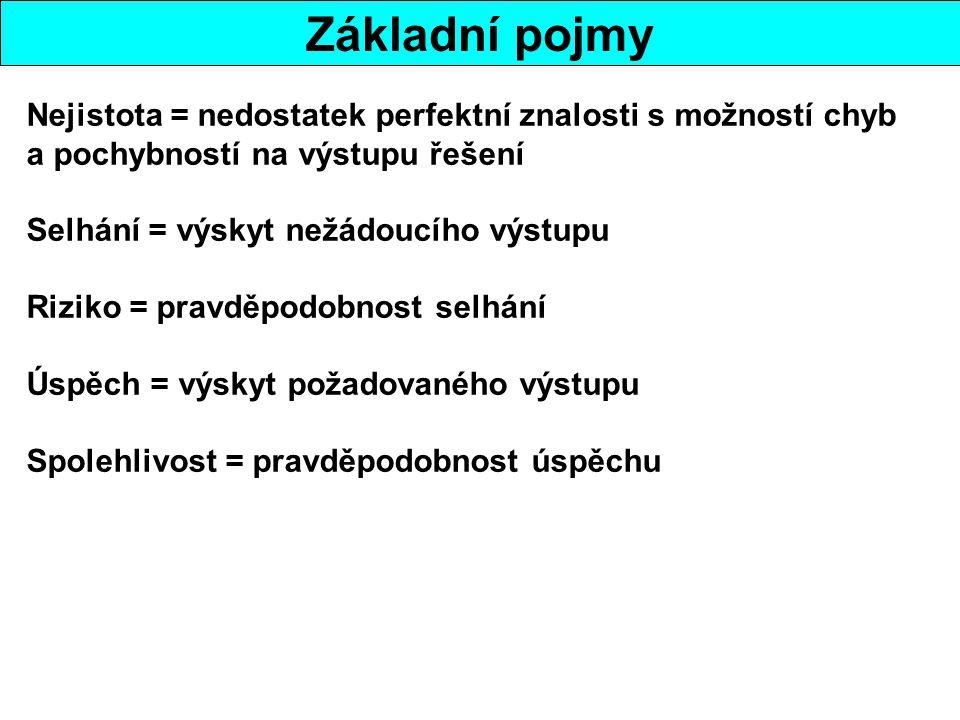 4) Metody fytocenologické výpočty syntetických indexů