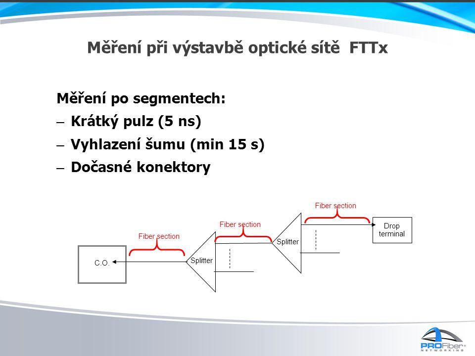 Měření při výstavbě optické sítě FTTx Měření po segmentech: – Krátký pulz (5 ns) – Vyhlazení šumu (min 15 s) – Dočasné konektory C.O. Splitter Drop