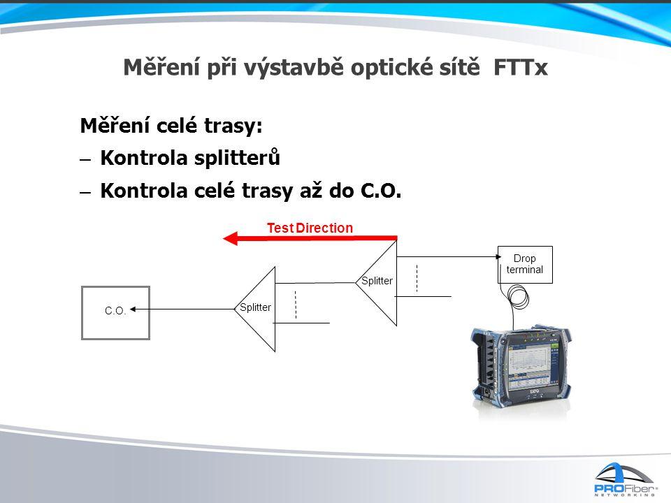 Měření při výstavbě optické sítě FTTx Měření celé trasy: – Kontrola splitterů – Kontrola celé trasy až do C.O. Test Direction C.O. Splitter Drop termi