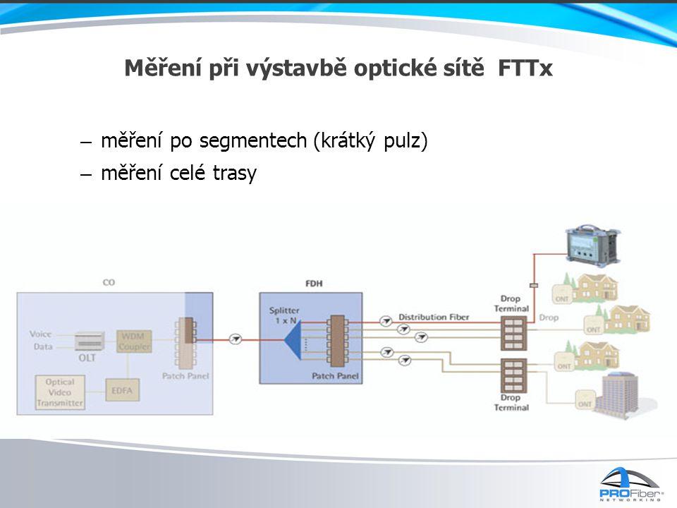 Měření při výstavbě optické sítě FTTx – měření po segmentech(krátký pulz) – měření celé trasy