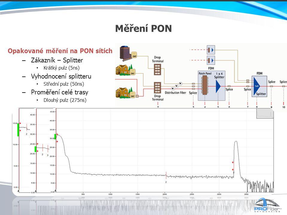 Měření PON Opakované měření na PON sítích – Zákazník – Splitter Krátký pulz (5ns) – Vyhodnocení splitteru Střední pulz (50ns) – Proměření celé trasy D