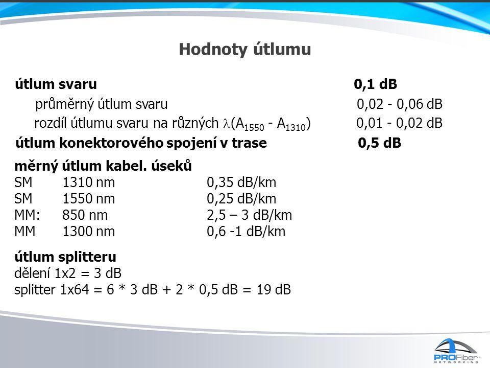 průměrný útlum svaru 0,02 - 0,06 dB rozdíl útlumu svaru na různých (A 1550 - A 1310 ) 0,01 - 0,02 dB útlum svaru 0,1 dB útlum konektorového spojení v