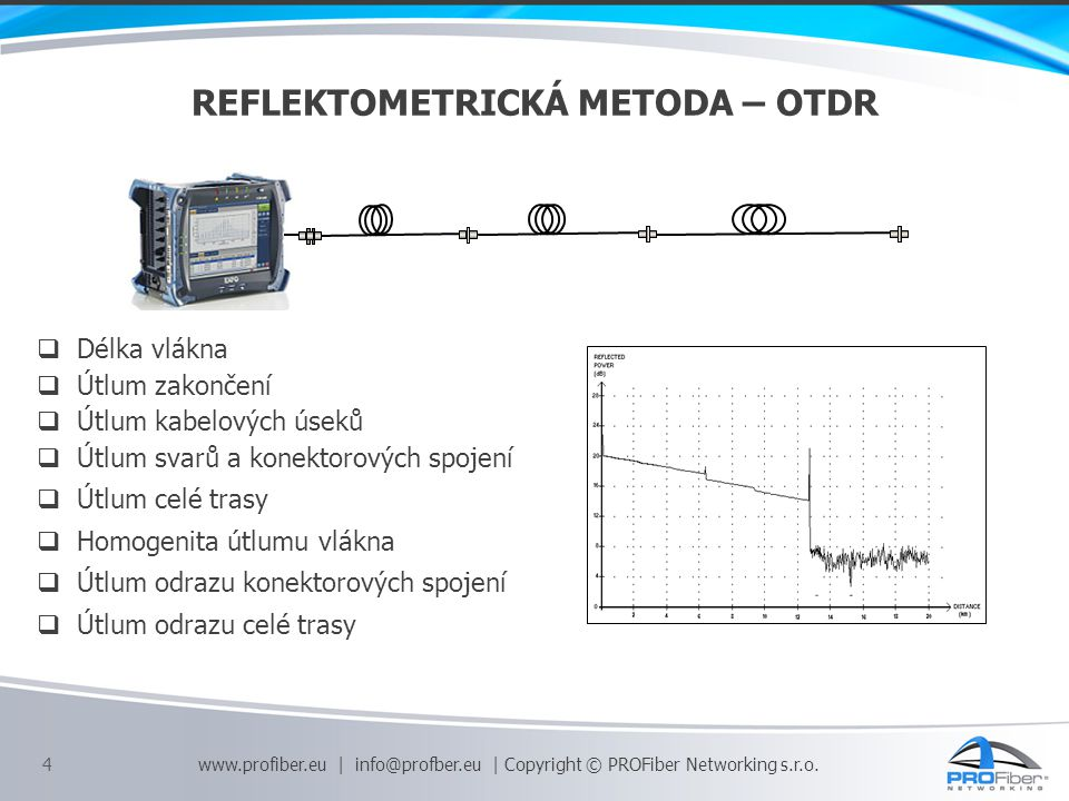 4 REFLEKTOMETRICKÁ METODA – OTDR  Délka vlákna  Útlum zakončení  Útlum kabelových úseků  Útlum svarů a konektorových spojení  Útlum celé trasy 