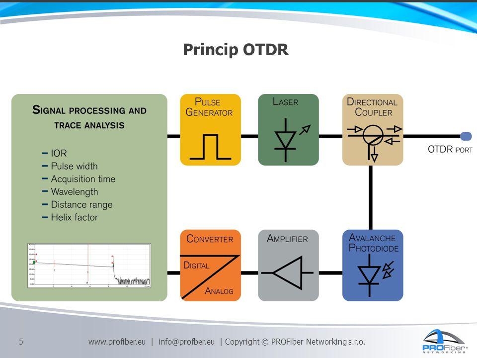 Měření PON Opakované měření na PON sítích – Zákazník – Splitter Krátký pulz (5ns) – Vyhodnocení splitteru Střední pulz (50ns) – Proměření celé trasy Dlouhý pulz (275ns)