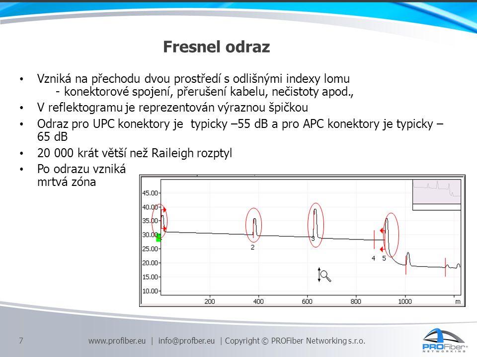 Fresnel odraz Vzniká na přechodu dvou prostředí s odlišnými indexy lomu - konektorové spojení, přerušení kabelu, nečistoty apod., V reflektogramu je r