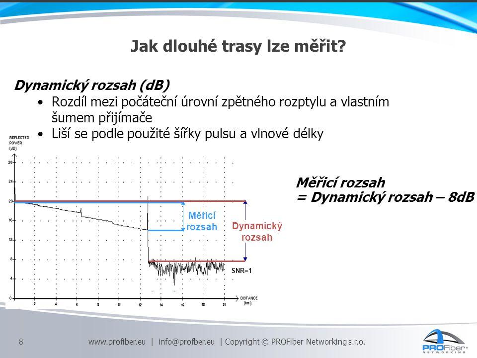 Jak dlouhé trasy lze měřit? Dynamický rozsah (dB) Rozdíl mezi počáteční úrovní zpětného rozptylu a vlastním šumem přijímače Liší se podle použité šíř