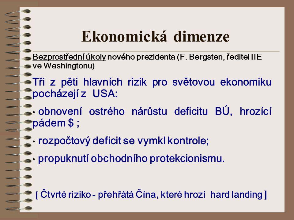 Ekonomická dimenze Bezprostřední úkoly nového prezidenta (F.