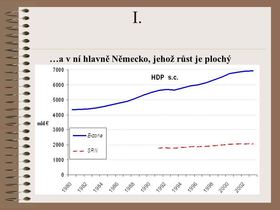 To neplatilo vždy Zejména ne v 50. a 60. letech pro Německo, v 60.-80. pro Japonsko